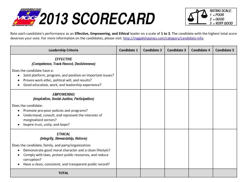 Movement for Good Governance Scorecard