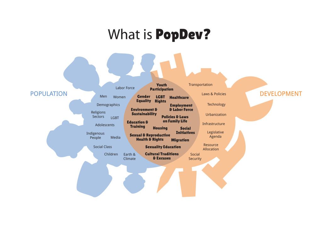 What is PopDev?