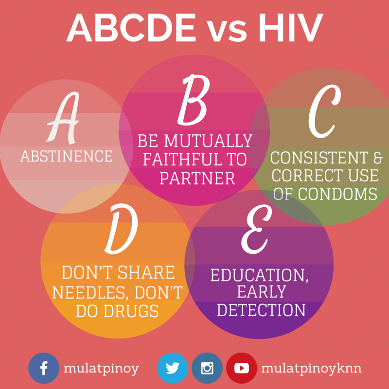 ABCDE vs HIV | Infographic by Rocel Ann Junio for MP-KNN