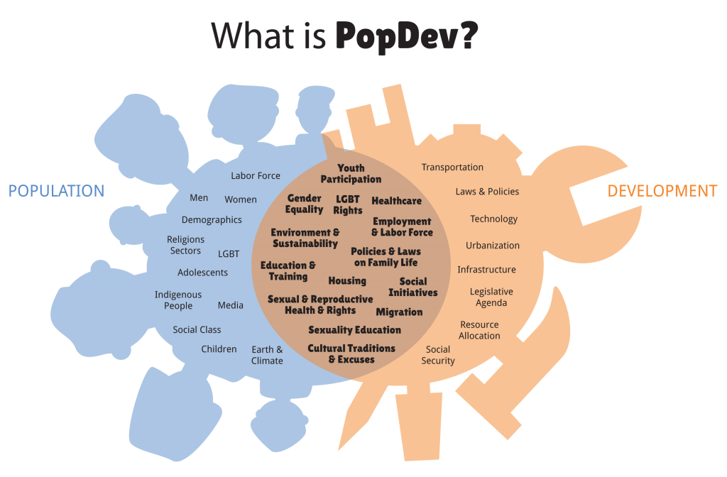 MP-KNN PopDev Diagram