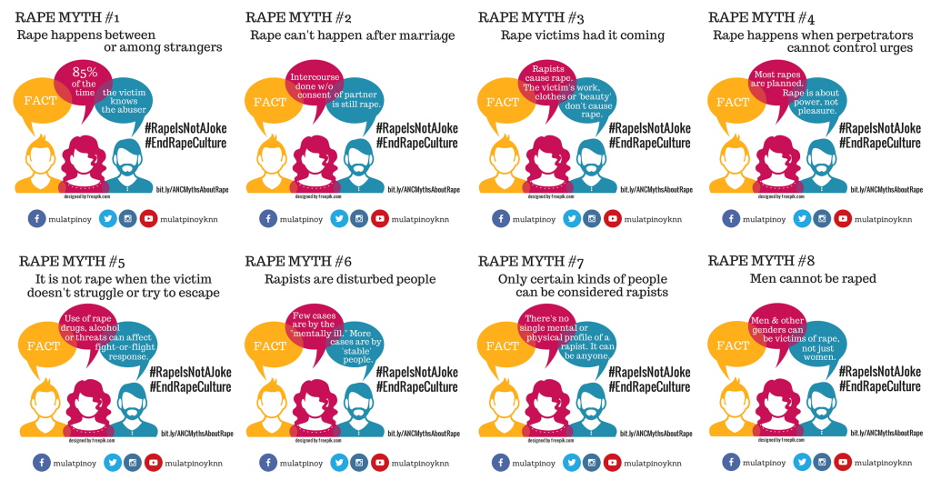 #RapeMyths campaign produced by MP-KNN in light of events justifying #rapeculture | Infographics by Rocel Ann G. Junio